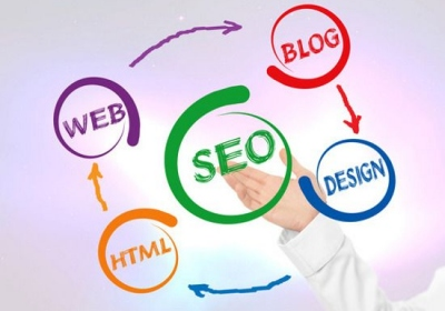 Know About The Various Sorts Of SEO Services For Business