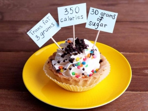 Are You Counting Calories To Get Fit?
