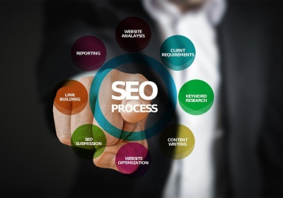 To Explore New Markets, You Need International SEO